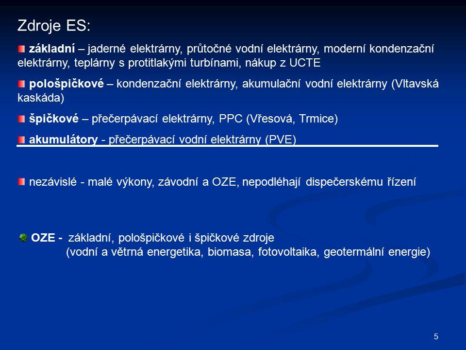 5 Zdroje ES: základní – jaderné elektrárny, průtočné vodní elektrárny, moderní kondenzační elektrárny, teplárny s protitlakými turbínami, nákup z UCTE