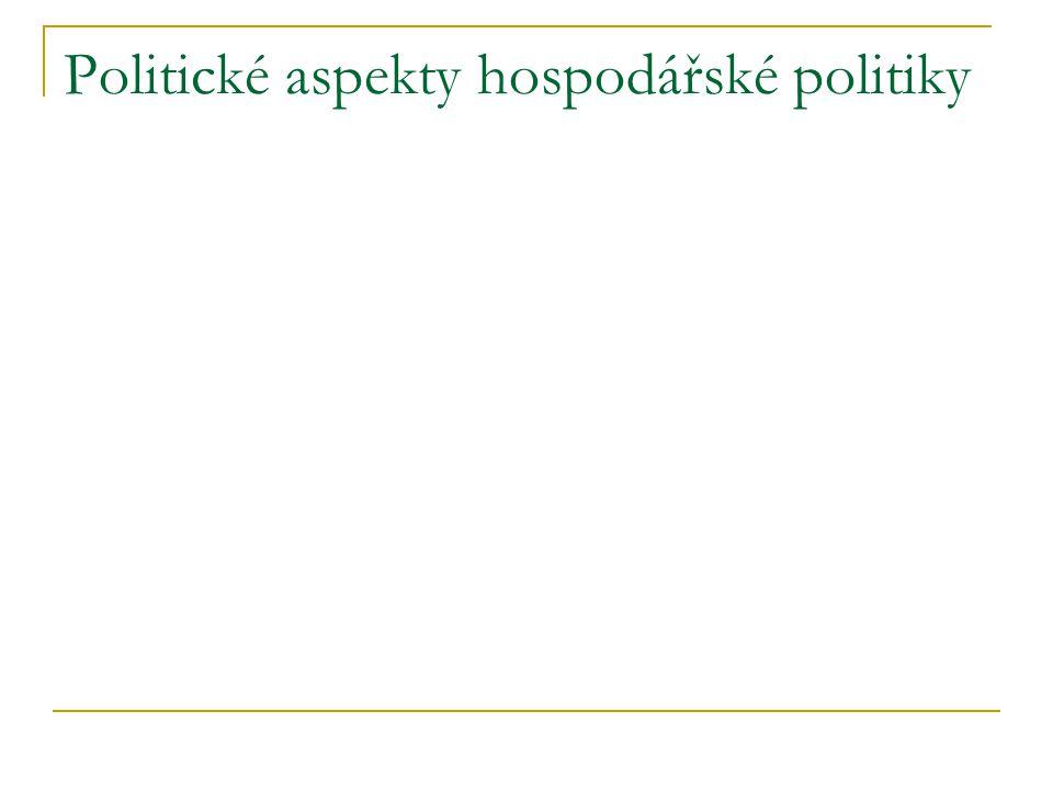 Politické aspekty hospodářské politiky
