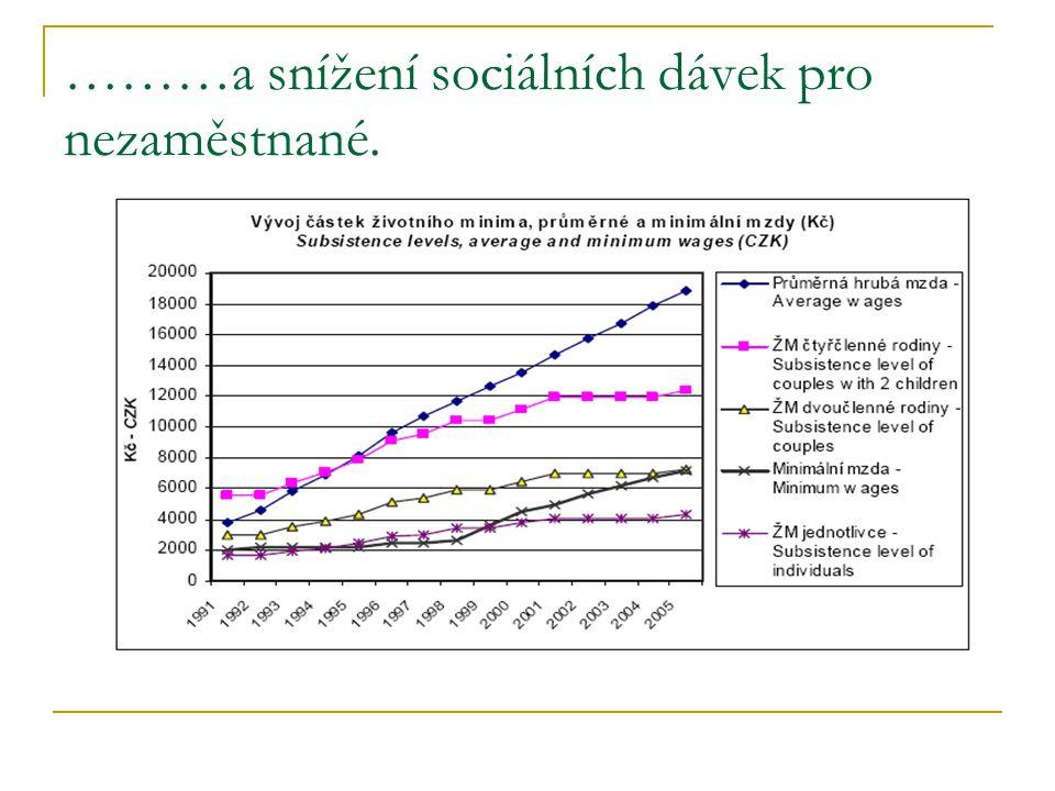 ………a snížení sociálních dávek pro nezaměstnané.