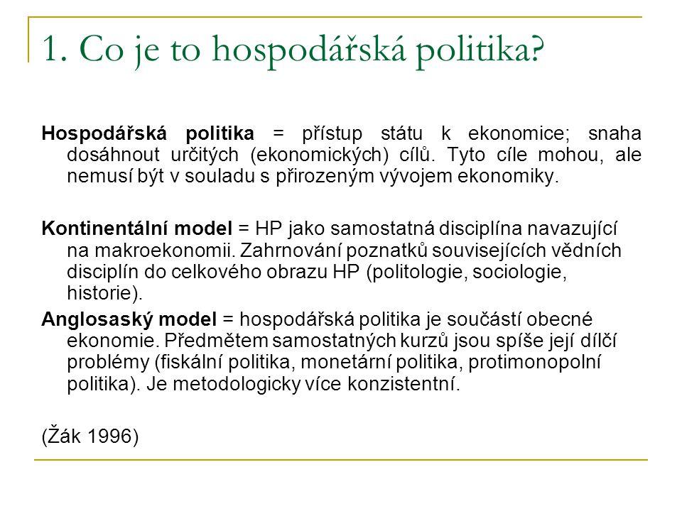 1. Co je to hospodářská politika.