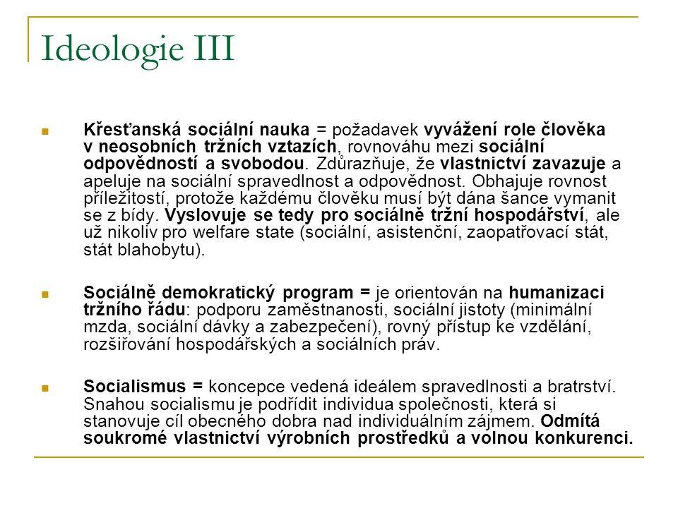 Ideologie III Křesťanská sociální nauka = požadavek vyvážení role člověka v neosobních tržních vztazích, rovnováhu mezi sociální odpovědností a svobodou.