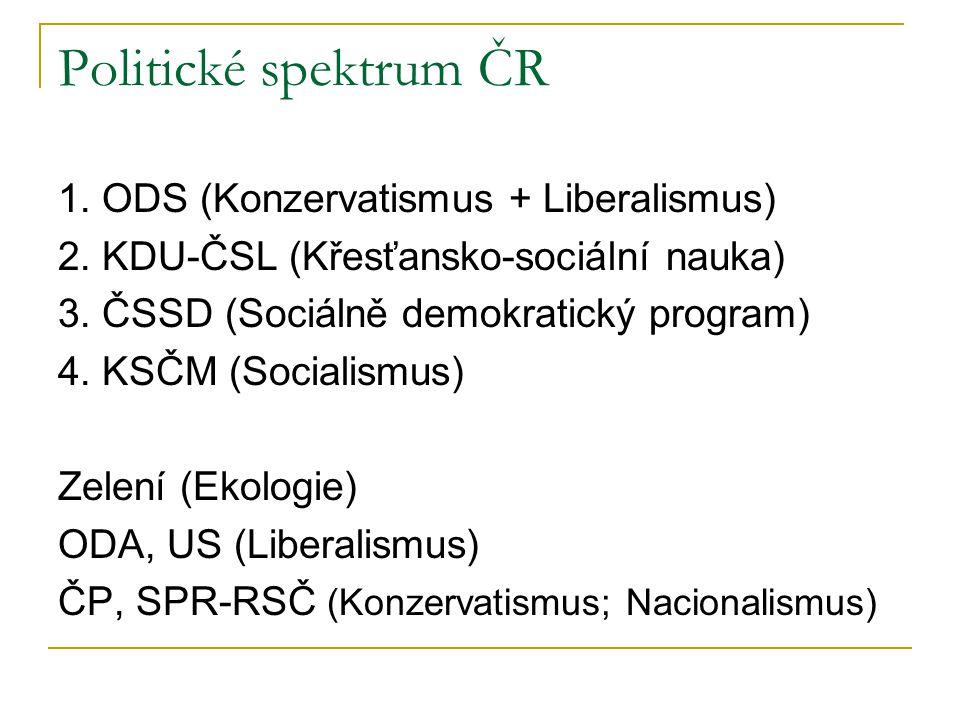 Politické spektrum ČR 1. ODS (Konzervatismus + Liberalismus) 2.