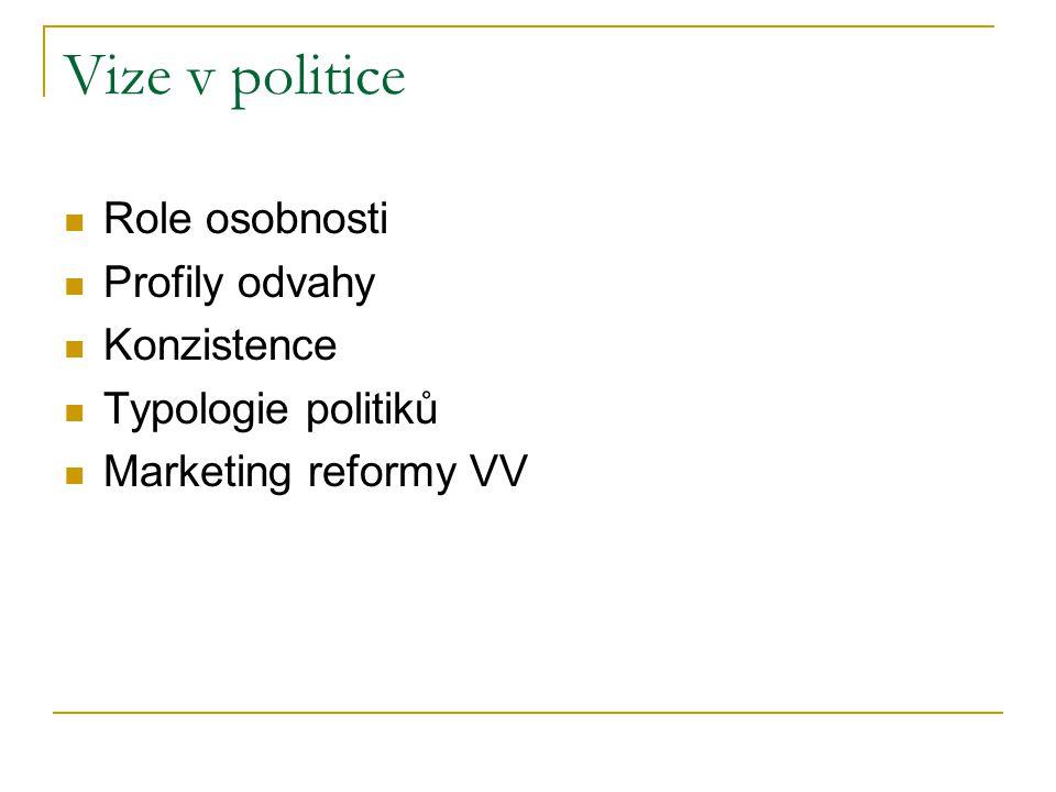 Vize v politice Role osobnosti Profily odvahy Konzistence Typologie politiků Marketing reformy VV