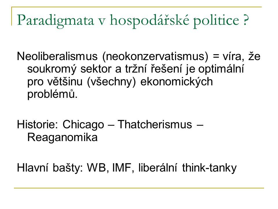 Paradigmata v hospodářské politice .