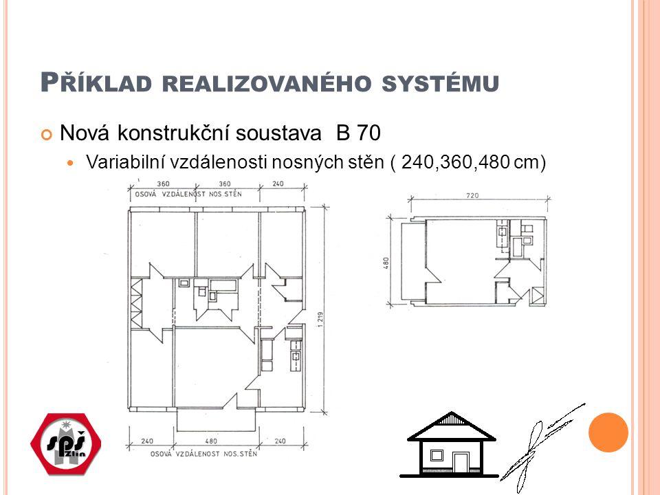 P ŘÍKLAD REALIZOVANÉHO SYSTÉMU Nová konstrukční soustava B 70 Variabilní vzdálenosti nosných stěn ( 240,360,480 cm)