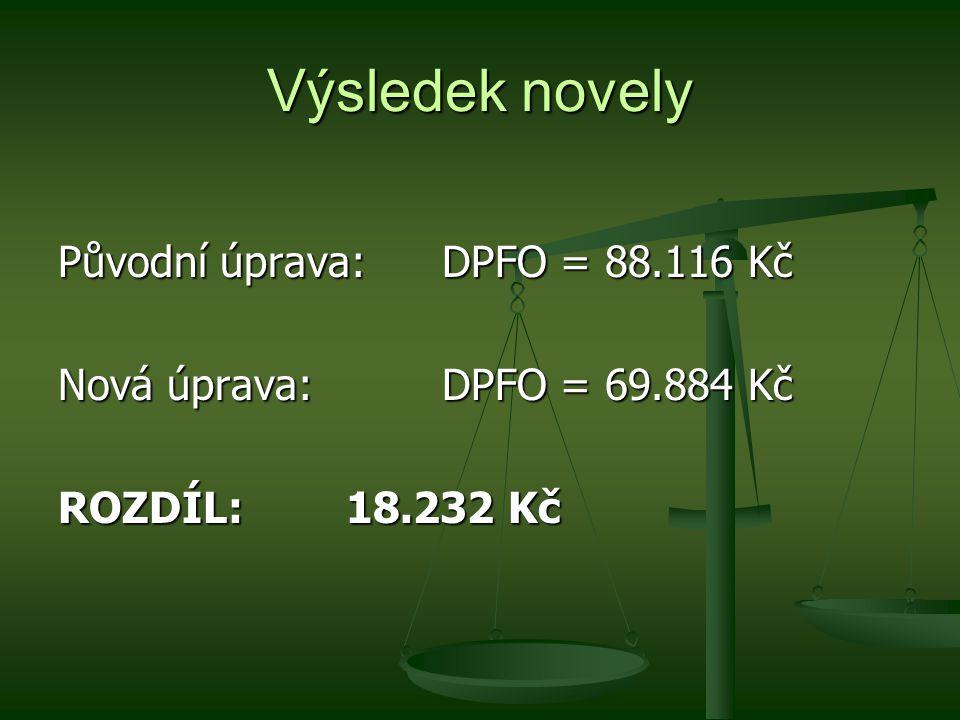 Výsledek novely Původní úprava: DPFO = 88.116 Kč Nová úprava:DPFO = 69.884 Kč ROZDÍL: 18.232 Kč