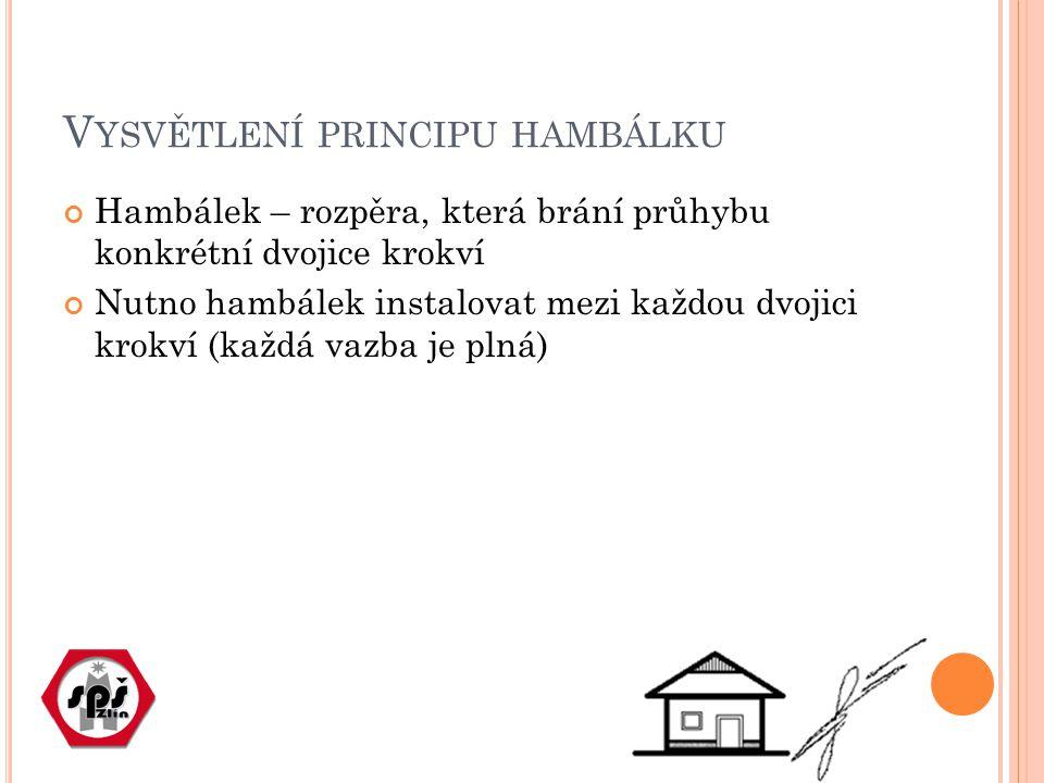 V YSVĚTLENÍ PRINCIPU HAMBÁLKU Hambálek – rozpěra, která brání průhybu konkrétní dvojice krokví Nutno hambálek instalovat mezi každou dvojici krokví (každá vazba je plná)