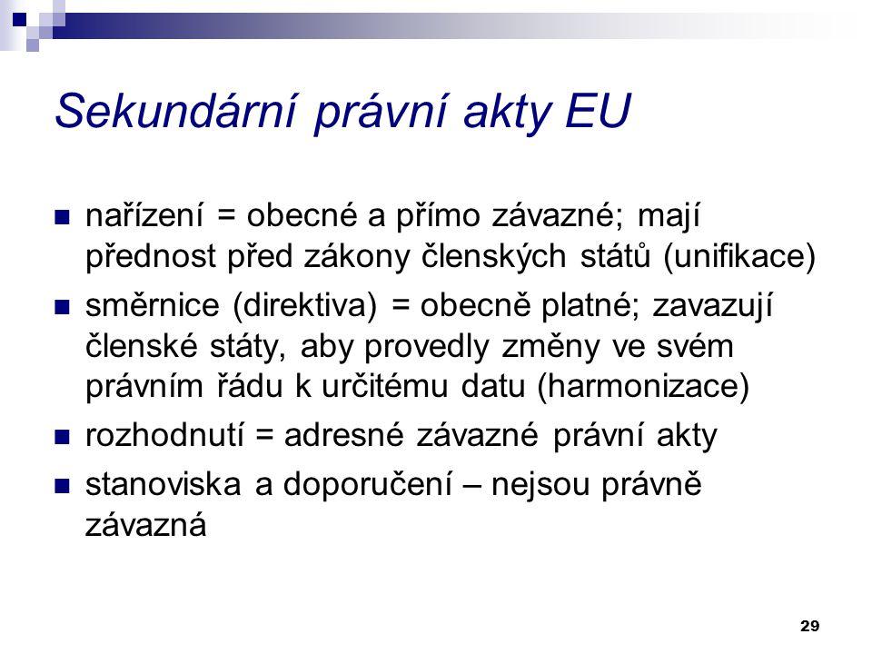 29 Sekundární právní akty EU nařízení = obecné a přímo závazné; mají přednost před zákony členských států (unifikace) směrnice (direktiva) = obecně platné; zavazují členské státy, aby provedly změny ve svém právním řádu k určitému datu (harmonizace) rozhodnutí = adresné závazné právní akty stanoviska a doporučení – nejsou právně závazná