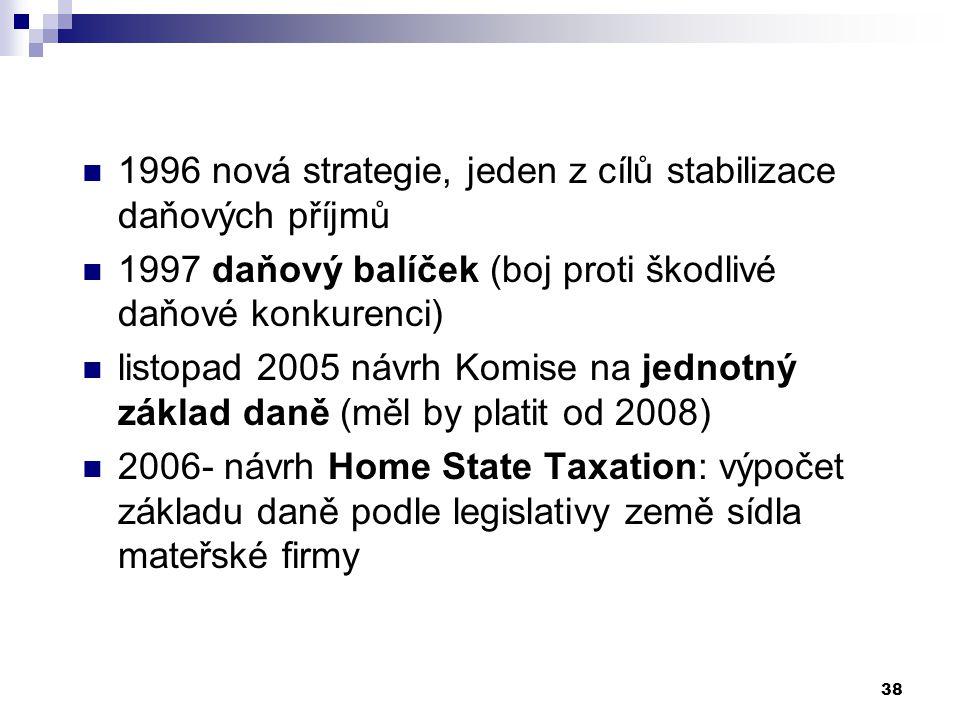 38 1996 nová strategie, jeden z cílů stabilizace daňových příjmů 1997 daňový balíček (boj proti škodlivé daňové konkurenci) listopad 2005 návrh Komise na jednotný základ daně (měl by platit od 2008) 2006- návrh Home State Taxation: výpočet základu daně podle legislativy země sídla mateřské firmy