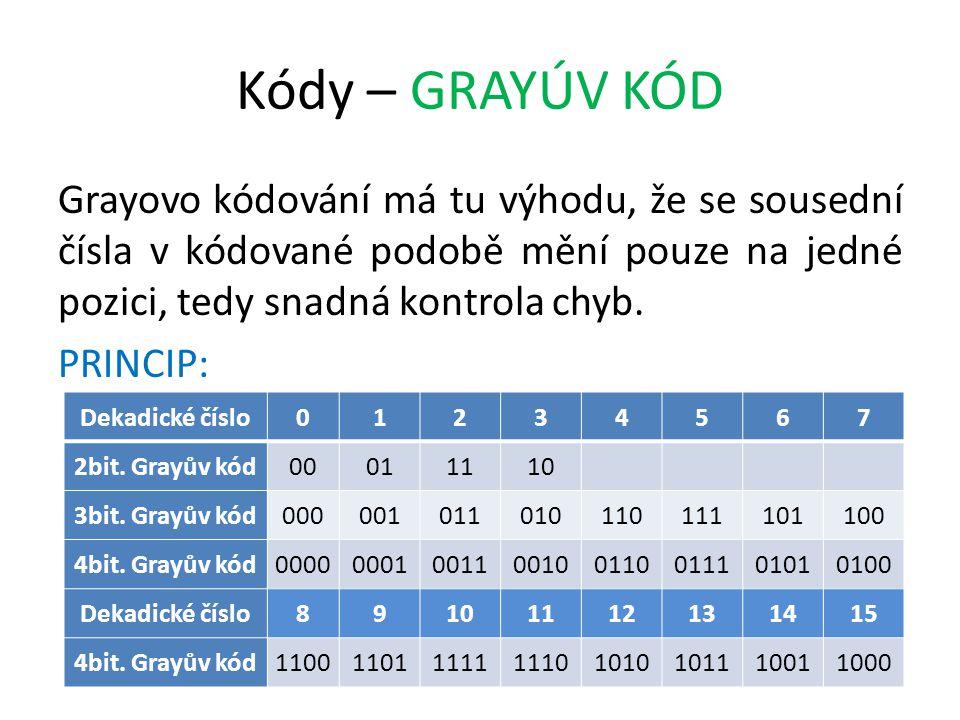 Kódy – GRAYÚV KÓD Grayovo kódování má tu výhodu, že se sousední čísla v kódované podobě mění pouze na jedné pozici, tedy snadná kontrola chyb. PRINCIP