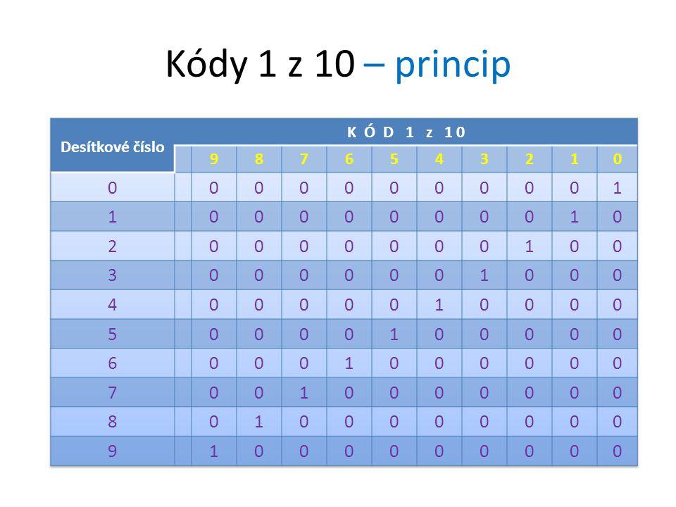 Kódy 1 z 10 – princip