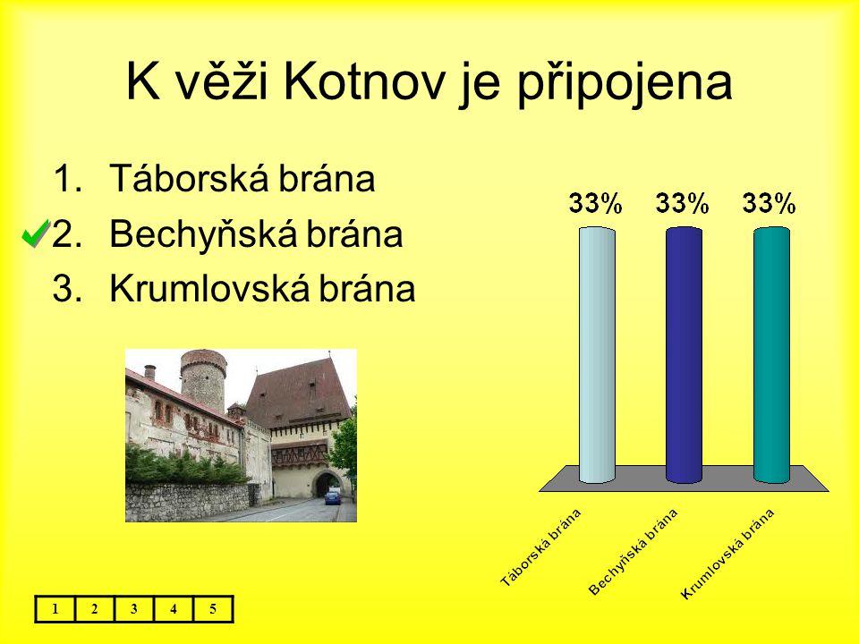 K věži Kotnov je připojena 12345 1.Táborská brána 2.Bechyňská brána 3.Krumlovská brána