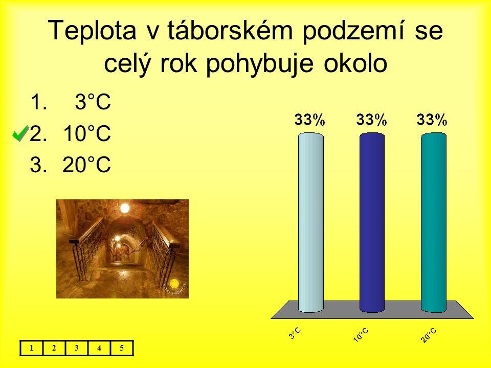 Teplota v táborském podzemí se celý rok pohybuje okolo 12345 1. 3°C 2.10°C 3.20°C