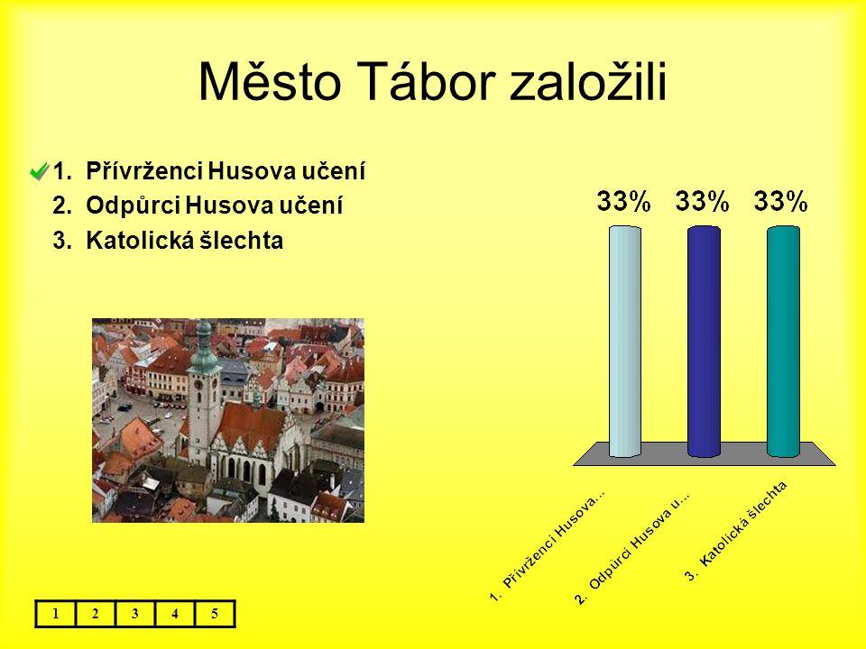 Město Tábor založili 1. Přívrženci Husova učení 2. Odpůrci Husova učení 3. Katolická šlechta 12345