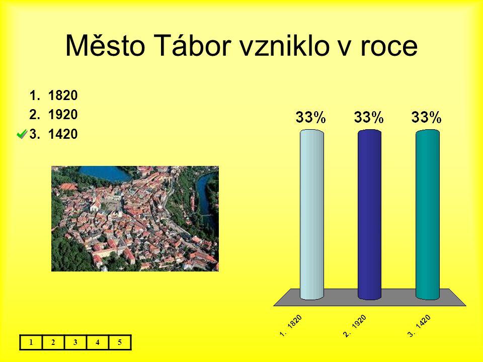Město Tábor vzniklo v roce 1. 1820 2. 1920 3. 1420 12345