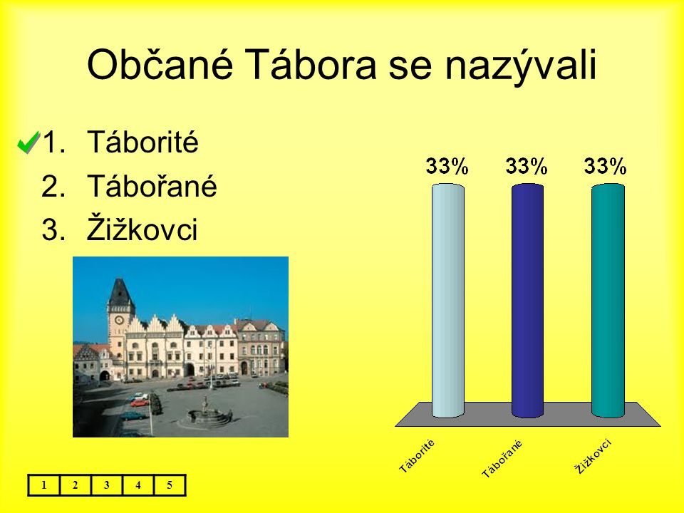Občané Tábora se nazývali 12345 1.Táborité 2.Tábořané 3.Žižkovci