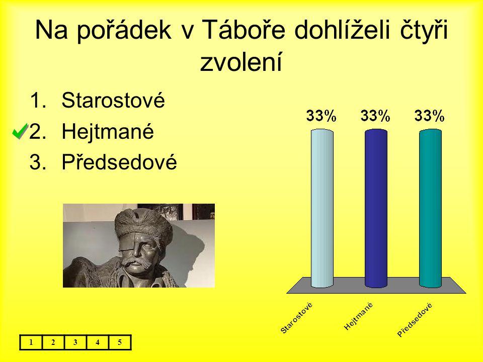 Na pořádek v Táboře dohlíželi čtyři zvolení 12345 1.Starostové 2.Hejtmané 3.Předsedové