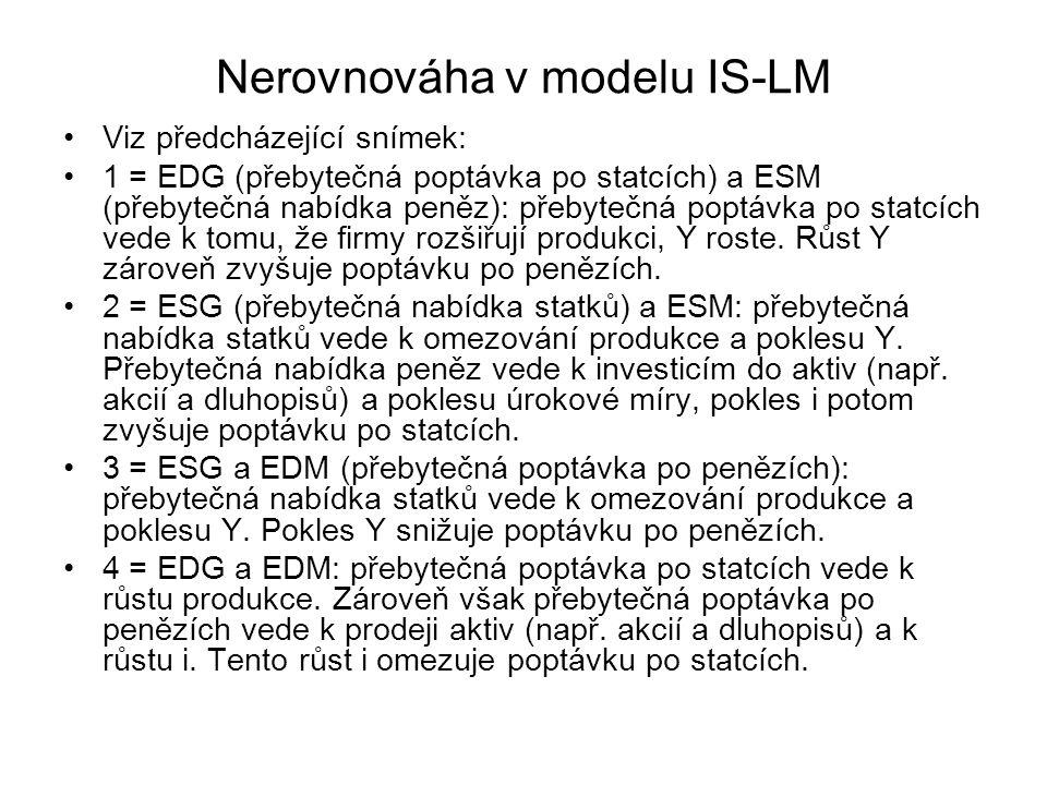 Nerovnováha v modelu IS-LM Viz předcházející snímek: 1 = EDG (přebytečná poptávka po statcích) a ESM (přebytečná nabídka peněz): přebytečná poptávka po statcích vede k tomu, že firmy rozšiřují produkci, Y roste.