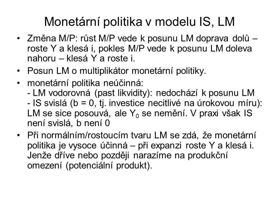 Monetární politika v modelu IS, LM Změna M/P: růst M/P vede k posunu LM doprava dolů – roste Y a klesá i, pokles M/P vede k posunu LM doleva nahoru – klesá Y a roste i.