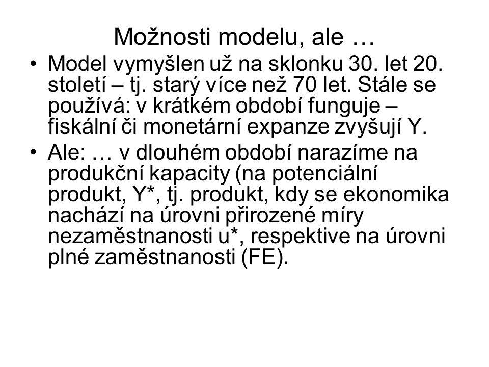Možnosti modelu, ale … Model vymyšlen už na sklonku 30.