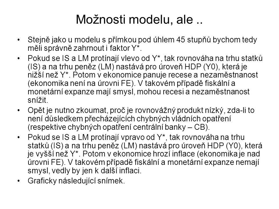Možnosti modelu, ale..