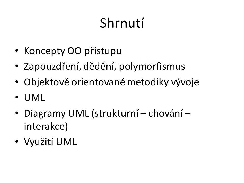 Shrnutí Koncepty OO přístupu Zapouzdření, dědění, polymorfismus Objektově orientované metodiky vývoje UML Diagramy UML (strukturní – chování – interak