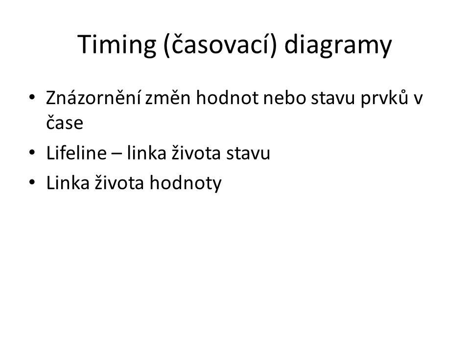 Příklady UML http://www.fi.muni.cz/~buhnova/PV167/priklad.html http://uml.czweb.org/index.html http://www.youtube.com/watch?v=3cmzqZzwNDM