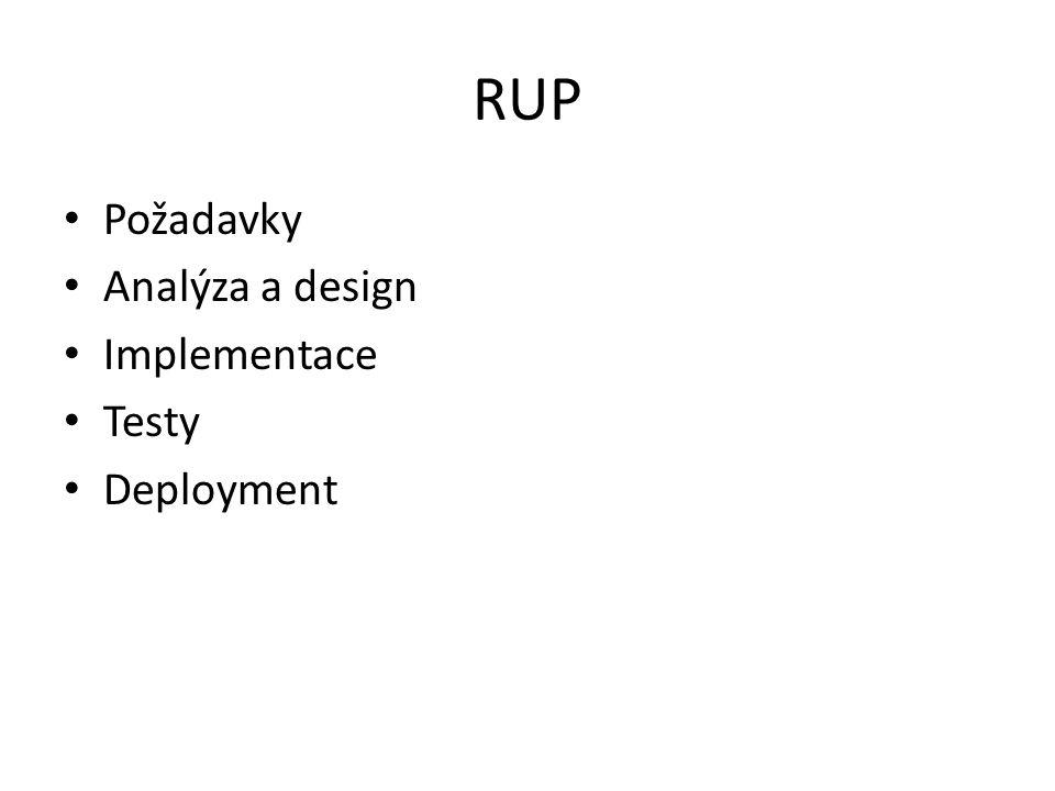 SELECT Enterprise Visual Modeler ARIS UML Designer