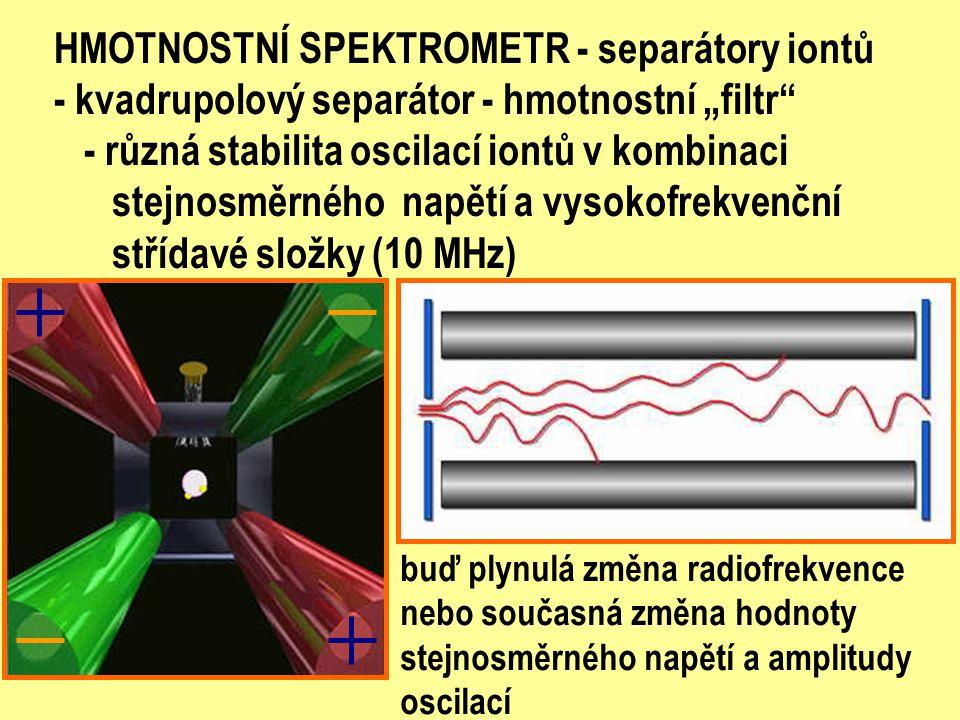 """HMOTNOSTNÍ SPEKTROMETR - separátory iontů - kvadrupolový separátor - hmotnostní """"filtr"""" - různá stabilita oscilací iontů v kombinaci stejnosměrného na"""