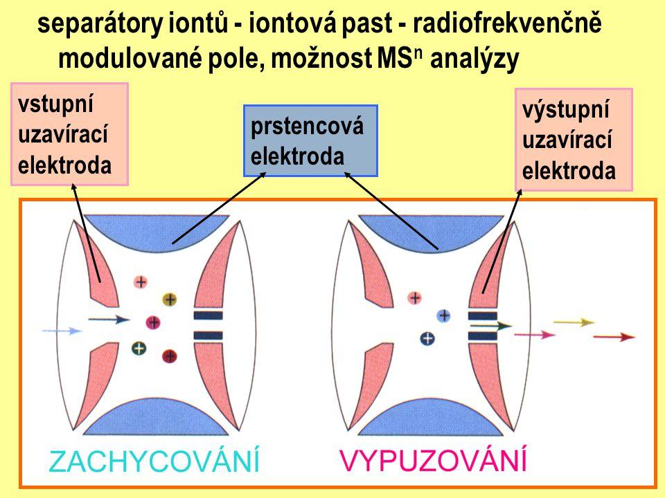 prstencová elektroda separátory iontů - iontová past - radiofrekvenčně modulované pole, možnost MS n analýzy vstupní uzavírací elektroda výstupní uzav