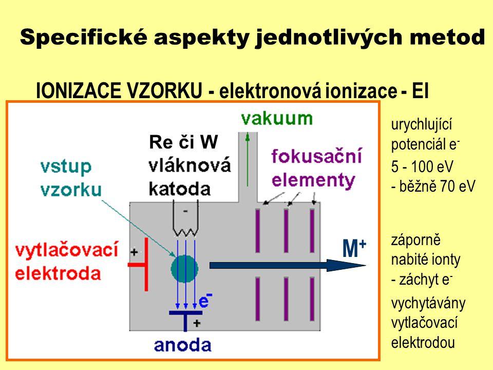 Specifické aspekty jednotlivých metod IONIZACE VZORKU - chemická ionizace - CI - konstrukce zdroje podobná jako pro EI - ve zdroji přítomen REAKČNÍ PLYN v nadbytku vůči vzorku - ionizace reakčního plynu - methan, amoniak, isobutan, propan, voda, dusík - reakce iontů s molekulami analytu - tvorba aduktů