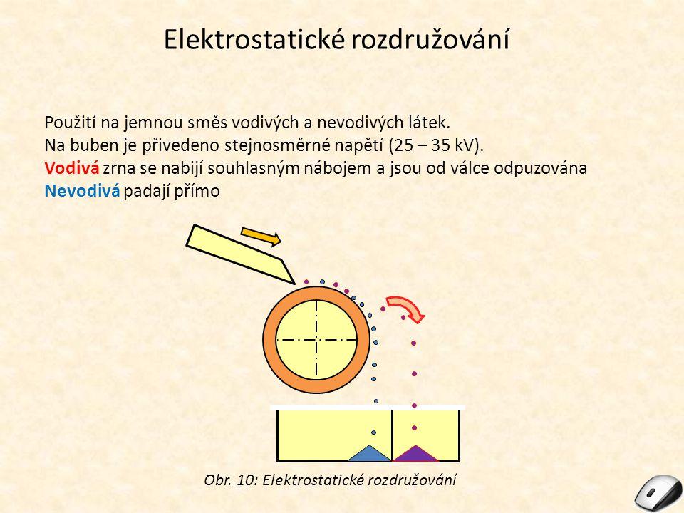Elektrostatické rozdružování Použití na jemnou směs vodivých a nevodivých látek. Na buben je přivedeno stejnosměrné napětí (25 – 35 kV). Vodivá zrna s