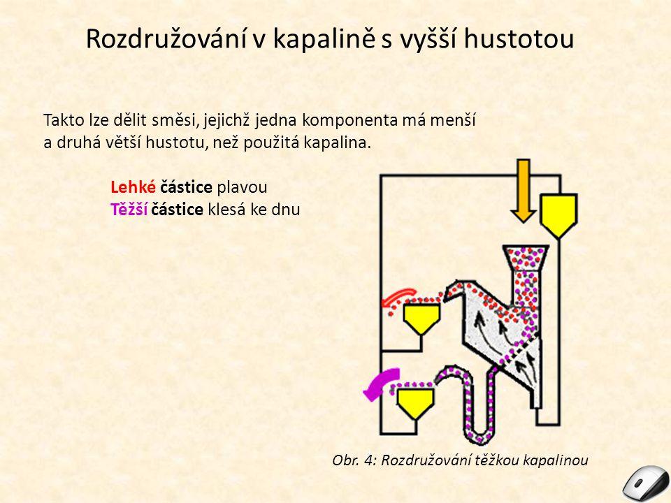 Rozdružování v kapalině s vyšší hustotou Takto lze dělit směsi, jejichž jedna komponenta má menší a druhá větší hustotu, než použitá kapalina. Lehké č