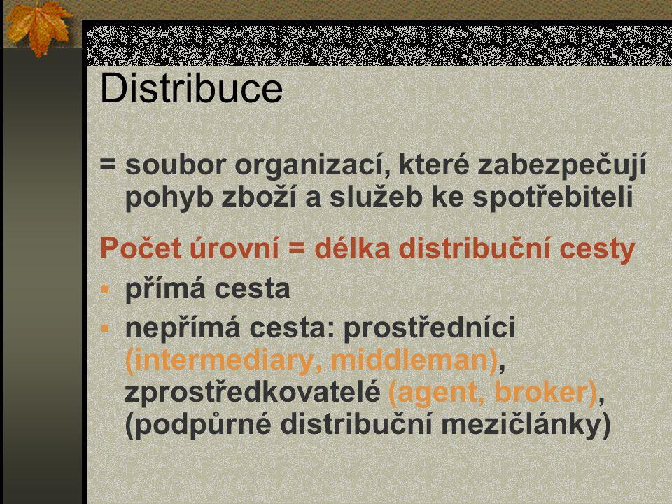 Distribuce = soubor organizací, které zabezpečují pohyb zboží a služeb ke spotřebiteli Počet úrovní = délka distribuční cesty  přímá cesta  nepřímá