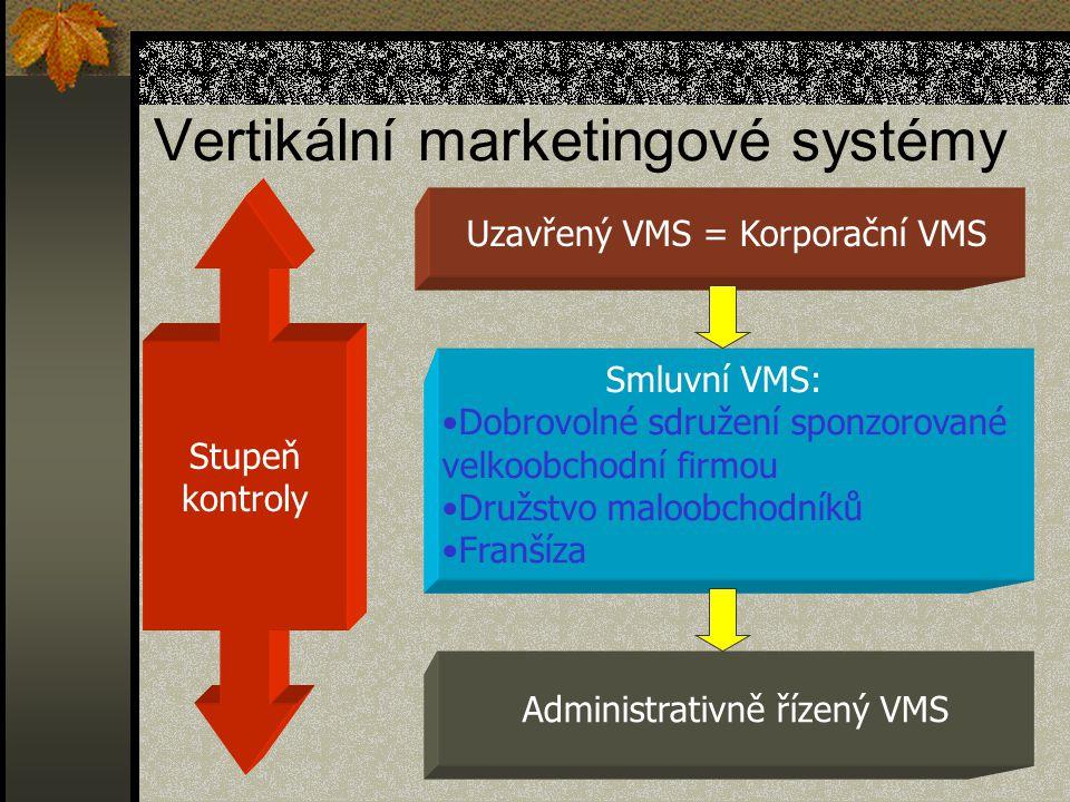 Vertikální marketingové systémy Uzavřený VMS = Korporační VMS Smluvní VMS: Dobrovolné sdružení sponzorované velkoobchodní firmou Družstvo maloobchodní
