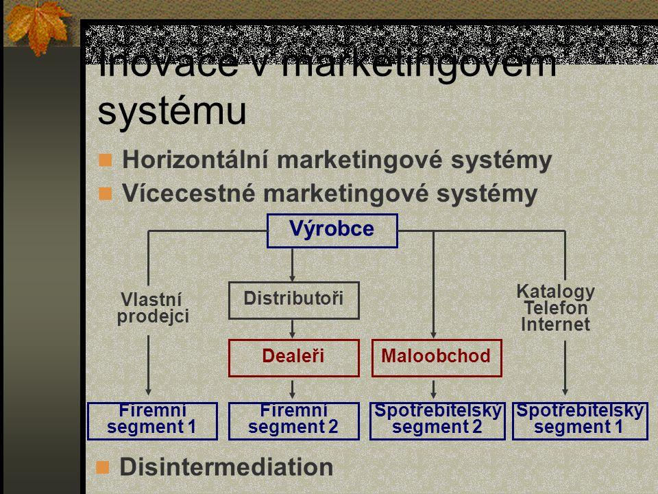 Inovace v marketingovém systému Horizontální marketingové systémy Vícecestné marketingové systémy Spotřebitelský segment 1 Firemní segment 1 Spotřebit