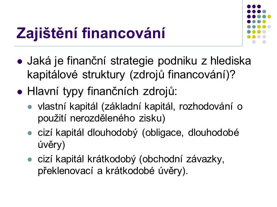 Zajištění financování Jaká je finanční strategie podniku z hlediska kapitálové struktury (zdrojů financování).