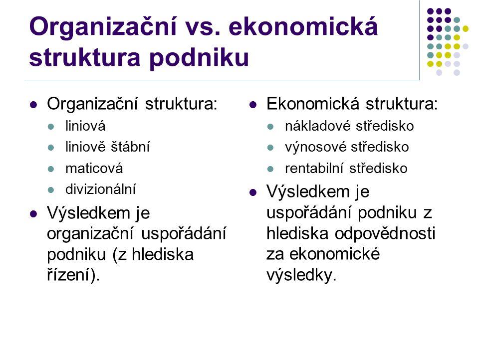 Organizační vs.