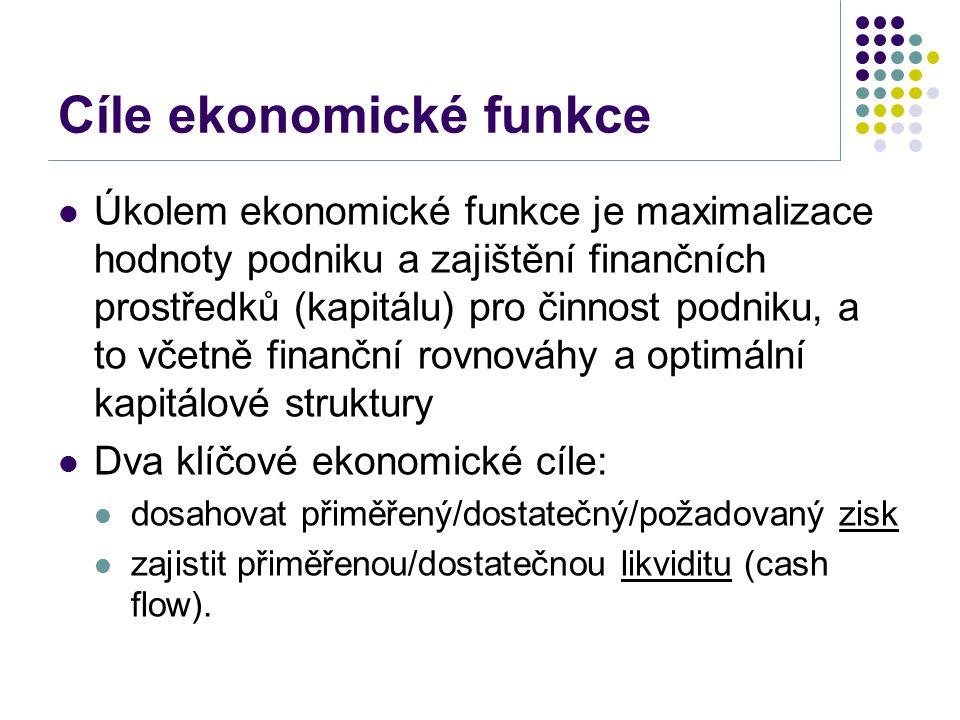 Cíle ekonomické funkce Úkolem ekonomické funkce je maximalizace hodnoty podniku a zajištění finančních prostředků (kapitálu) pro činnost podniku, a to včetně finanční rovnováhy a optimální kapitálové struktury Dva klíčové ekonomické cíle: dosahovat přiměřený/dostatečný/požadovaný zisk zajistit přiměřenou/dostatečnou likviditu (cash flow).