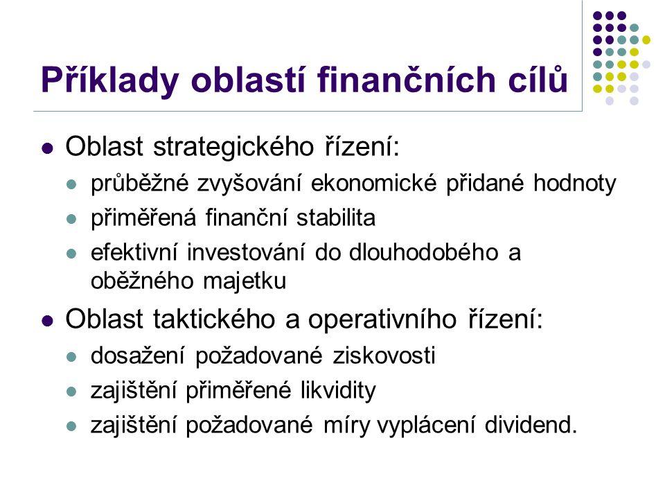 Příklady oblastí finančních cílů Oblast strategického řízení: průběžné zvyšování ekonomické přidané hodnoty přiměřená finanční stabilita efektivní investování do dlouhodobého a oběžného majetku Oblast taktického a operativního řízení: dosažení požadované ziskovosti zajištění přiměřené likvidity zajištění požadované míry vyplácení dividend.