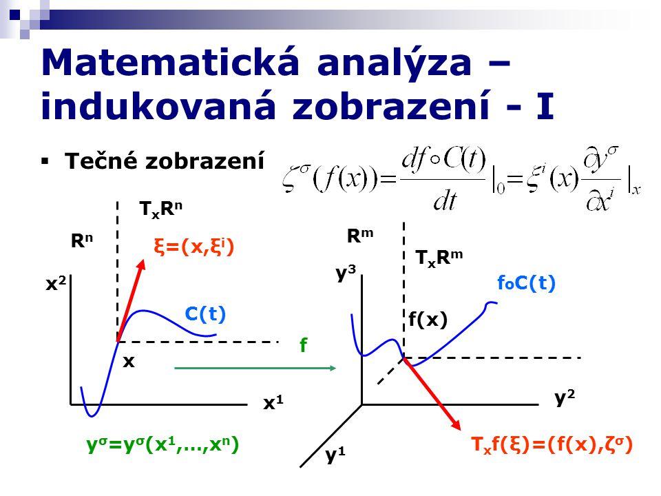 Matematická analýza – indukovaná zobrazení - I  Tečné zobrazení RnRn TxRnTxRn RmRm TxRmTxRm x f(x) C(t) f o C(t) x1x1 x2x2 y1y1 y2y2 y3y3 ξ=(x,ξ i ) T x f(ξ)=(f(x),ζ σ ) f y σ =y σ (x 1,…,x n )