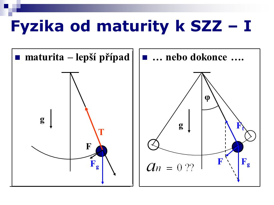 Fyzika od maturity k SZZ – I maturita – lepší případ … nebo dokonce …. FgFg g F T φ FgFg FtFt F g