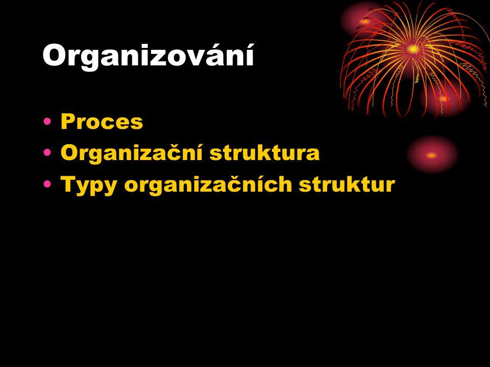 Organizování Proces Organizační struktura Typy organizačních struktur