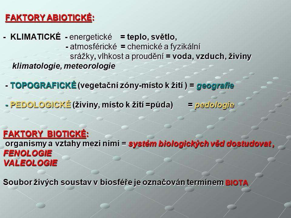 FAKTORY ABIOTICKÉ: FAKTORY ABIOTICKÉ: - KLIMATICKÉ - energetické = teplo, světlo, - atmosférické = chemické a fyzikální - atmosférické = chemické a fyzikální srážky, vlhkost a proudění = voda, vzduch, živiny srážky, vlhkost a proudění = voda, vzduch, živiny klimatologie, meteorologie klimatologie, meteorologie - TOPOGRAFICKÉ (vegetační zóny-místo k žití ) = geografie - TOPOGRAFICKÉ (vegetační zóny-místo k žití ) = geografie - PEDOLOGICKÉ (živiny, místo k žití =půda) = pedologie - PEDOLOGICKÉ (živiny, místo k žití =půda) = pedologie FAKTORY BIOTICKÉ: organismy a vztahy mezi nimi = systém biologických věd dostudovat, organismy a vztahy mezi nimi = systém biologických věd dostudovat,FENOLOGIEVALEOLOGIE Soubor živých soustav v biosféře je označován termínem BIOTA