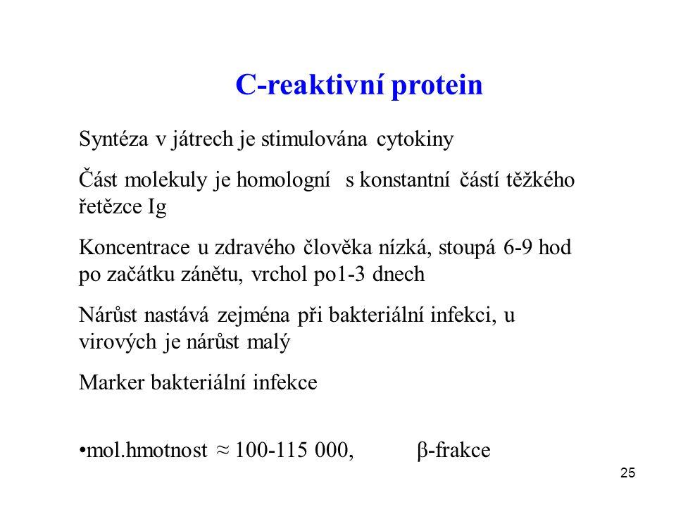 25 C-reaktivní protein Syntéza v játrech je stimulována cytokiny Část molekuly je homologní s konstantní částí těžkého řetězce Ig Koncentrace u zdravého člověka nízká, stoupá 6-9 hod po začátku zánětu, vrchol po1-3 dnech Nárůst nastává zejména při bakteriální infekci, u virových je nárůst malý Marker bakteriální infekce mol.hmotnost ≈ 100-115 000, β-frakce