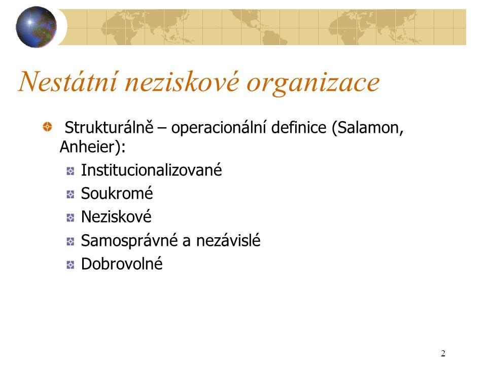 Nestátní neziskové organizace Strukturálně – operacionální definice (Salamon, Anheier): Institucionalizované Soukromé Neziskové Samosprávné a nezávislé Dobrovolné 2