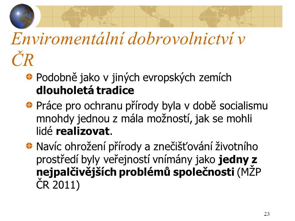 Enviromentální dobrovolnictví v ČR Podobně jako v jiných evropských zemích dlouholetá tradice Práce pro ochranu přírody byla v době socialismu mnohdy jednou z mála možností, jak se mohli lidé realizovat.