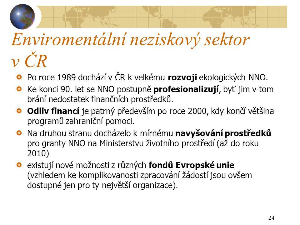 Enviromentální neziskový sektor v ČR Po roce 1989 dochází v ČR k velkému rozvoji ekologických NNO. Ke konci 90. let se NNO postupně profesionalizují,