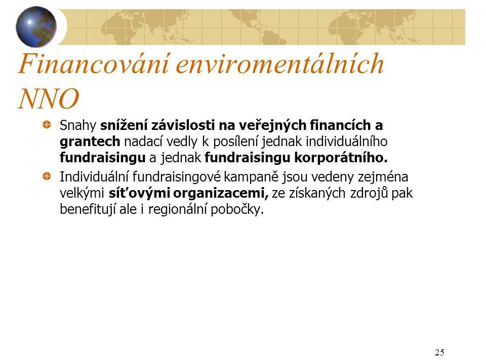 Financování enviromentálních NNO Snahy snížení závislosti na veřejných financích a grantech nadací vedly k posílení jednak individuálního fundraisingu