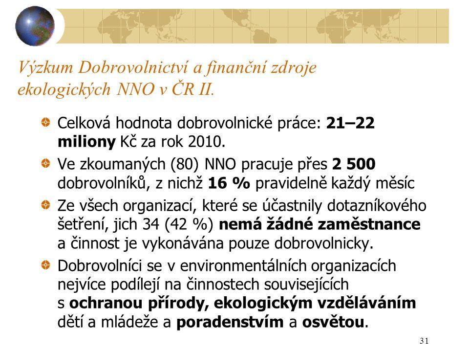 Výzkum Dobrovolnictví a finanční zdroje ekologických NNO v ČR II. Celková hodnota dobrovolnické práce: 21–22 miliony Kč za rok 2010. Ve zkoumaných (80
